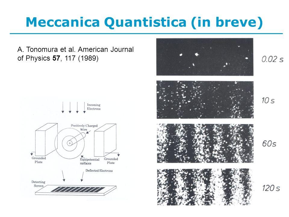 Meccanica Quantistica (in breve) A. Tonomura et al. American Journal of Physics 57, 117 (1989)