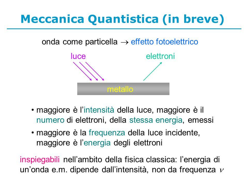 Meccanica Quantistica (in breve) onda come particella effetto fotoelettrico metallo luceelettroni maggiore è lintensità della luce, maggiore è il numero di elettroni, della stessa energia, emessi maggiore è la frequenza della luce incidente, maggiore è lenergia degli elettroni inspiegabili nellambito della fisica classica: lenergia di unonda e.m.