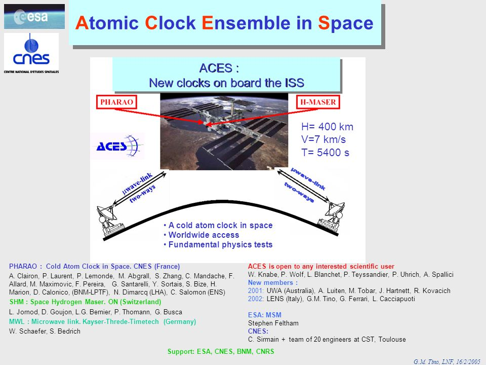 G.M.Tino, LNF, 16/2/2005 Atomic Clock Ensemble in Space PHARAO : Cold Atom Clock in Space.