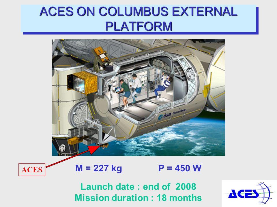 G.M. Tino, LNF, 16/2/2005 ACES ON COLUMBUS EXTERNAL PLATFORM M = 227 kgP = 450 W Launch date : end of 2008 Mission duration : 18 months ACES