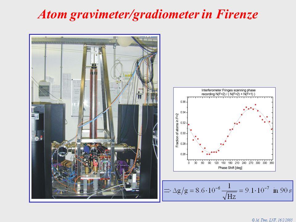 G.M. Tino, LNF, 16/2/2005 Atom gravimeter/gradiometer in Firenze