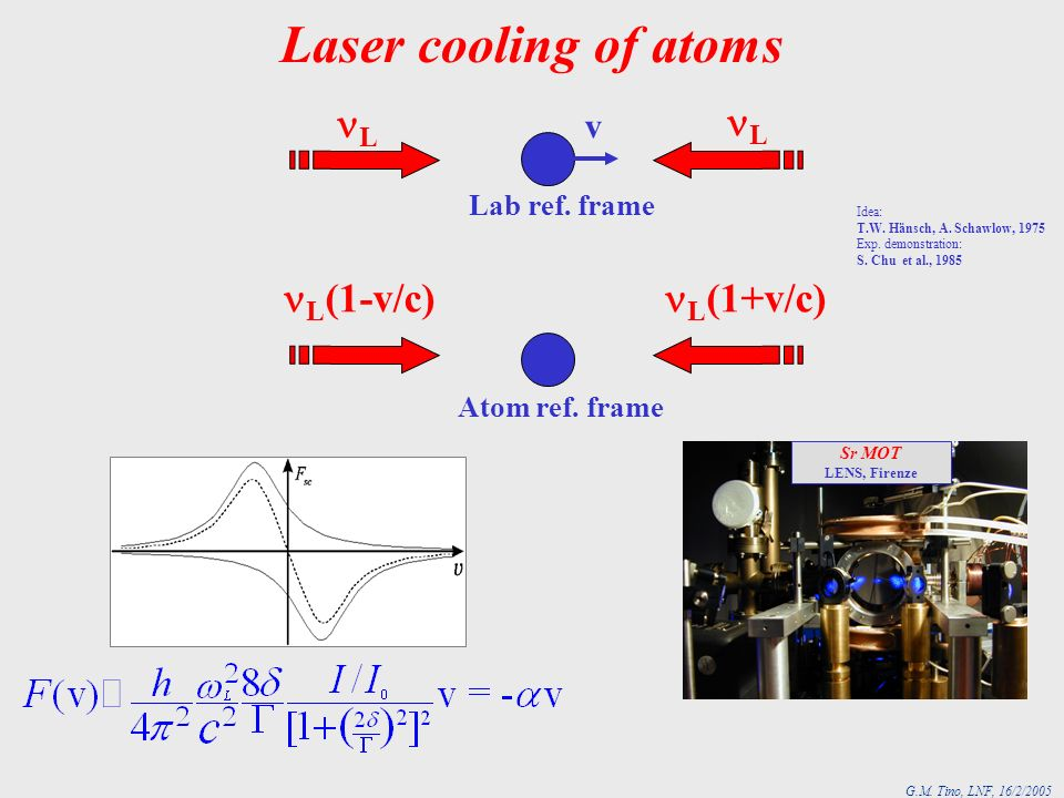 G.M. Tino, LNF, 16/2/2005 Laser cooling of atoms v L L Lab ref.