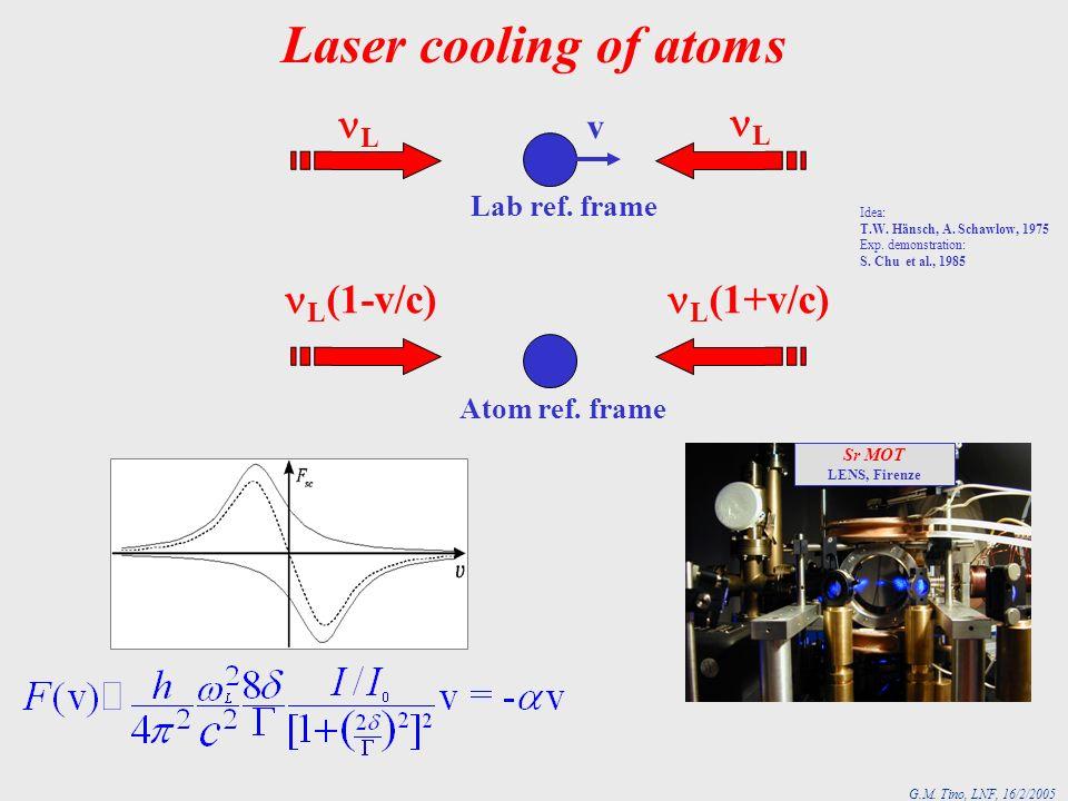 G.M. Tino, LNF, 16/2/2005 Laser cooling of atoms v L L Lab ref. frame Atom ref. frame L (1-v/c) L (1+v/c) Idea: T.W. Hänsch, A. Schawlow, 1975 Exp. de