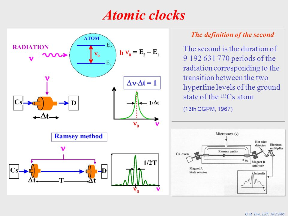 G.M. Tino, LNF, 16/2/2005 Atomic clocks. t = 1 The definition of the second The second is the duration of 9 192 631 770 periods of the radiation corre