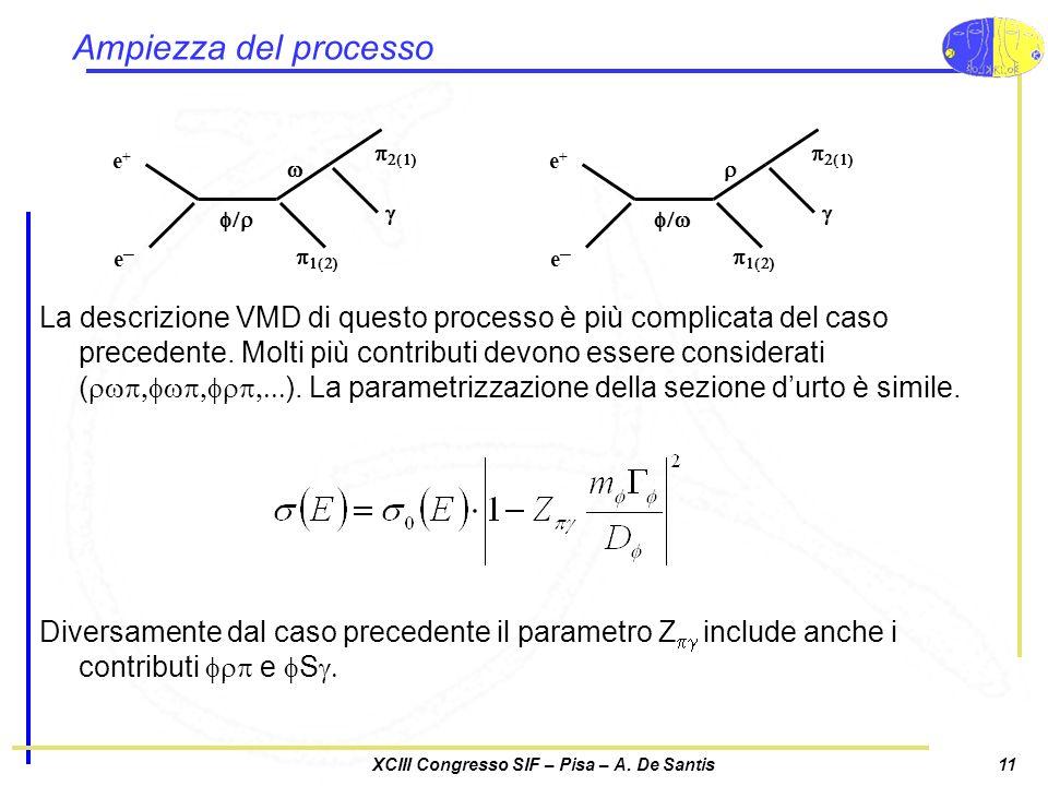 XCIII Congresso SIF – Pisa – A. De Santis11 Ampiezza del processo La descrizione VMD di questo processo è più complicata del caso precedente. Molti pi