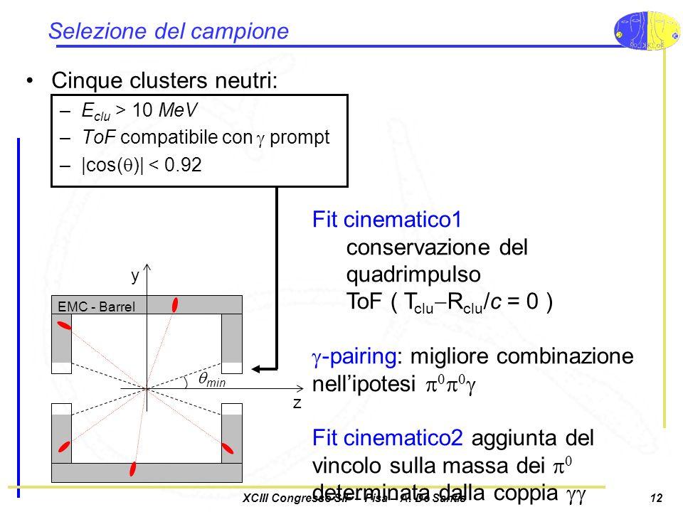 XCIII Congresso SIF – Pisa – A. De Santis12 Selezione del campione Cinque clusters neutri: –E clu > 10 MeV –ToF compatibile con prompt –|cos( )| < 0.9