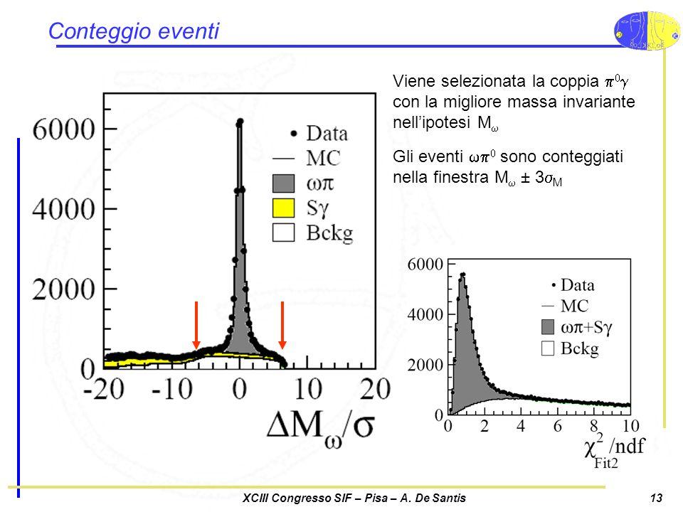 XCIII Congresso SIF – Pisa – A. De Santis13 Conteggio eventi Viene selezionata la coppia con la migliore massa invariante nellipotesi M Gli eventi son