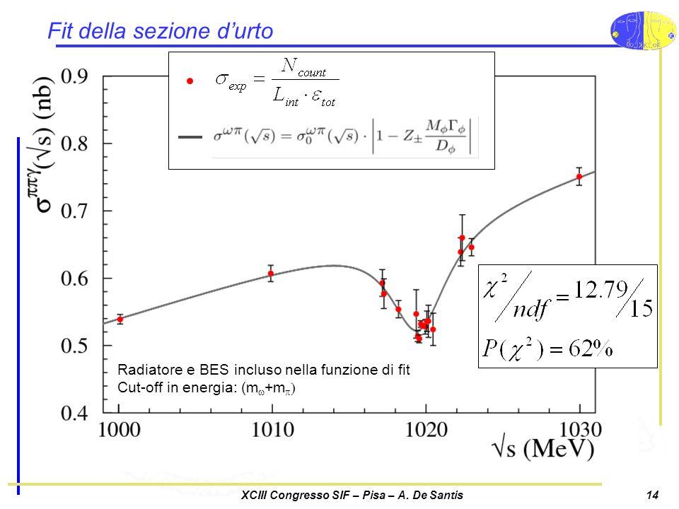 XCIII Congresso SIF – Pisa – A. De Santis14 Fit della sezione durto Radiatore e BES incluso nella funzione di fit Cut-off in energia: (m w +m p )