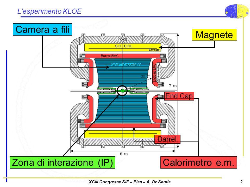 XCIII Congresso SIF – Pisa – A. De Santis2 Lesperimento KLOE Camera a fili Calorimetro e.m.Zona di interazione (IP) Magnete Barrel End Cap