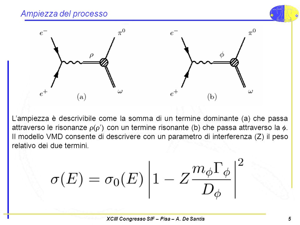 XCIII Congresso SIF – Pisa – A. De Santis5 Ampiezza del processo Lampiezza è descrivibile come la somma di un termine dominante (a) che passa attraver