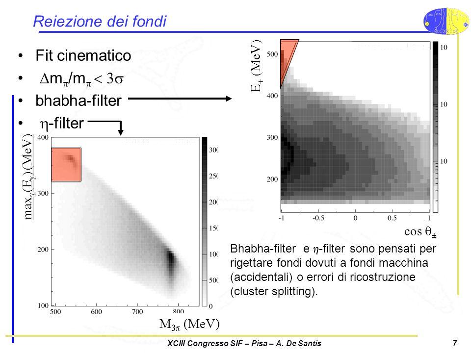 XCIII Congresso SIF – Pisa – A. De Santis7 Reiezione dei fondi Fit cinematico m /m bhabha-filter h-filter max g (E g ) (MeV) M 3p (MeV) cos q ± E + (M