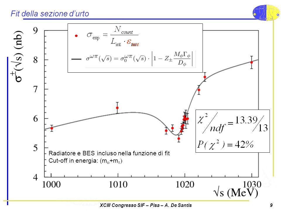 XCIII Congresso SIF – Pisa – A. De Santis9 Fit della sezione durto Radiatore e BES incluso nella funzione di fit Cut-off in energia: (m w +m p )