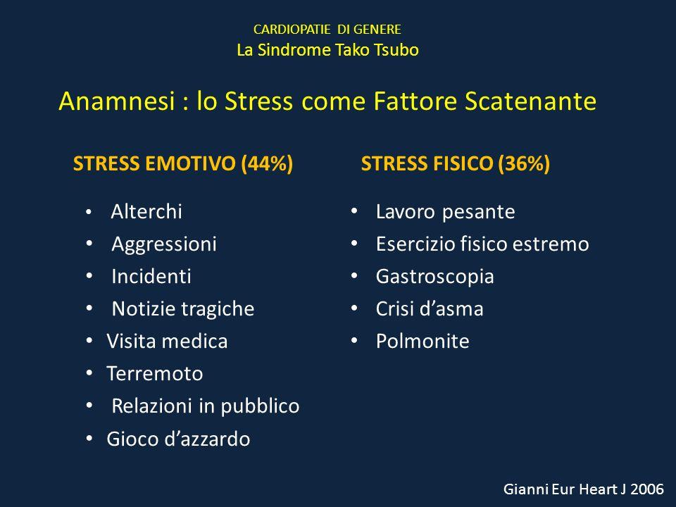 CARDIOPATIE DI GENERE La Sindrome Tako Tsubo Anamnesi : lo Stress come Fattore Scatenante STRESS EMOTIVO (44%) Alterchi Aggressioni Incidenti Notizie
