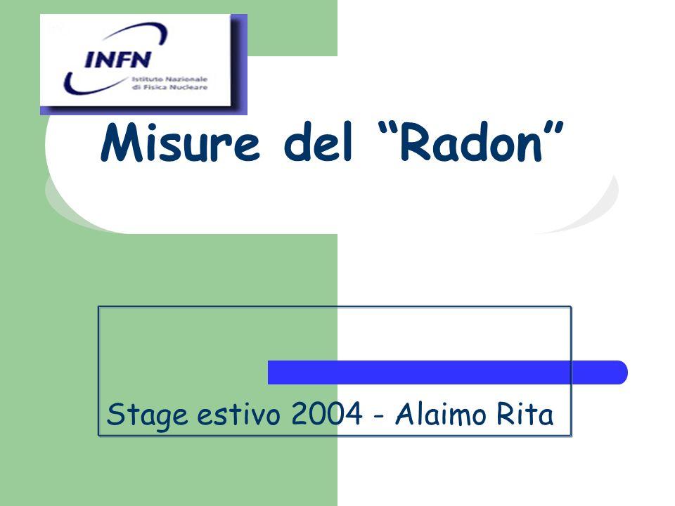 Misure effettuate Il grafico evidenzia landamento della concentrazione del radon (Bq/m 3 ) nel laboratorio di fisica sanitaria in funzione alle ore dal giorno 18 al 21 giugno 2004.
