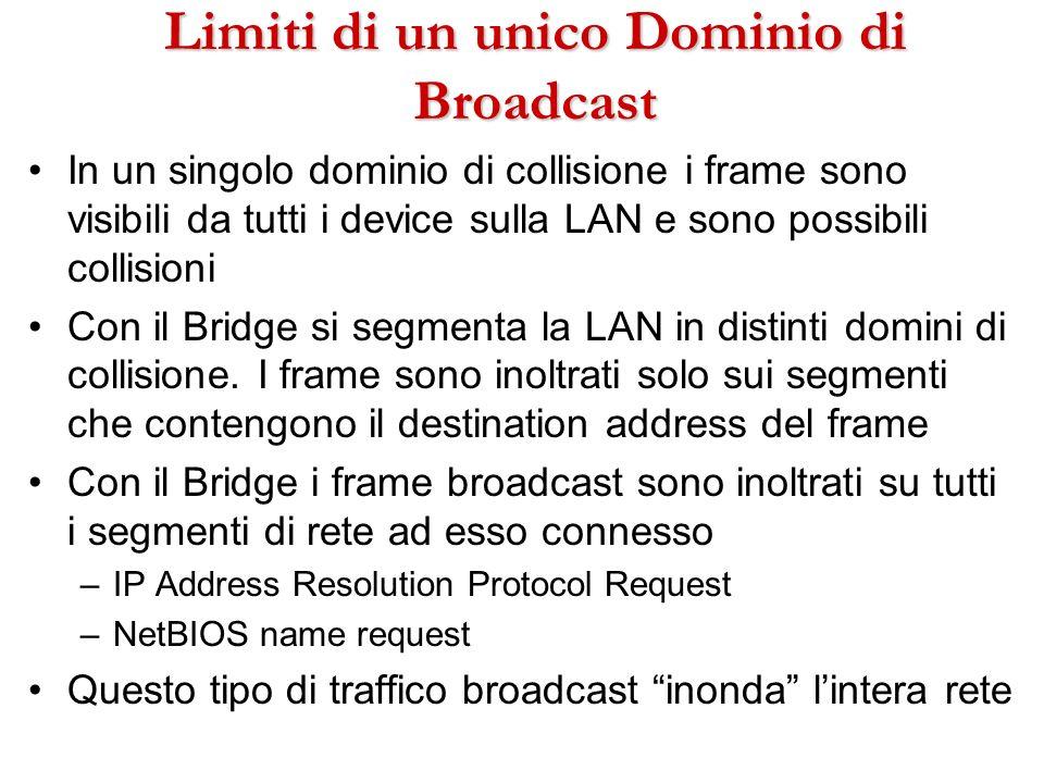 Limiti di un unico Dominio di Broadcast In un singolo dominio di collisione i frame sono visibili da tutti i device sulla LAN e sono possibili collisi