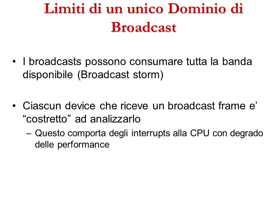 Limiti di un unico Dominio di Broadcast I broadcasts possono consumare tutta la banda disponibile (Broadcast storm) Ciascun device che riceve un broad