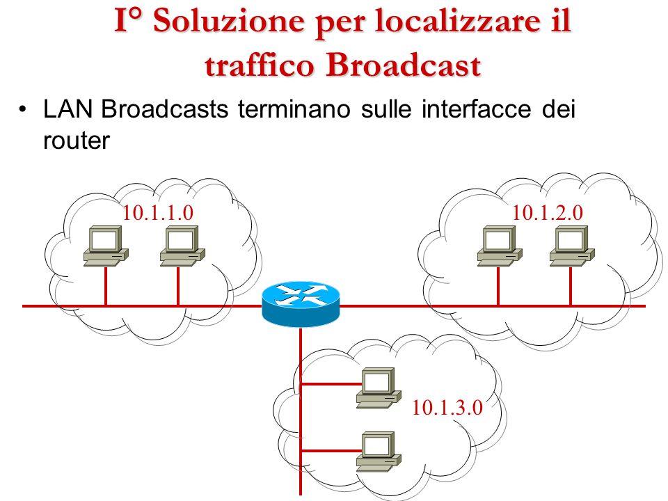 I° Soluzione per localizzare il traffico Broadcast LAN Broadcasts terminano sulle interfacce dei router 10.1.1.010.1.2.0 10.1.3.0