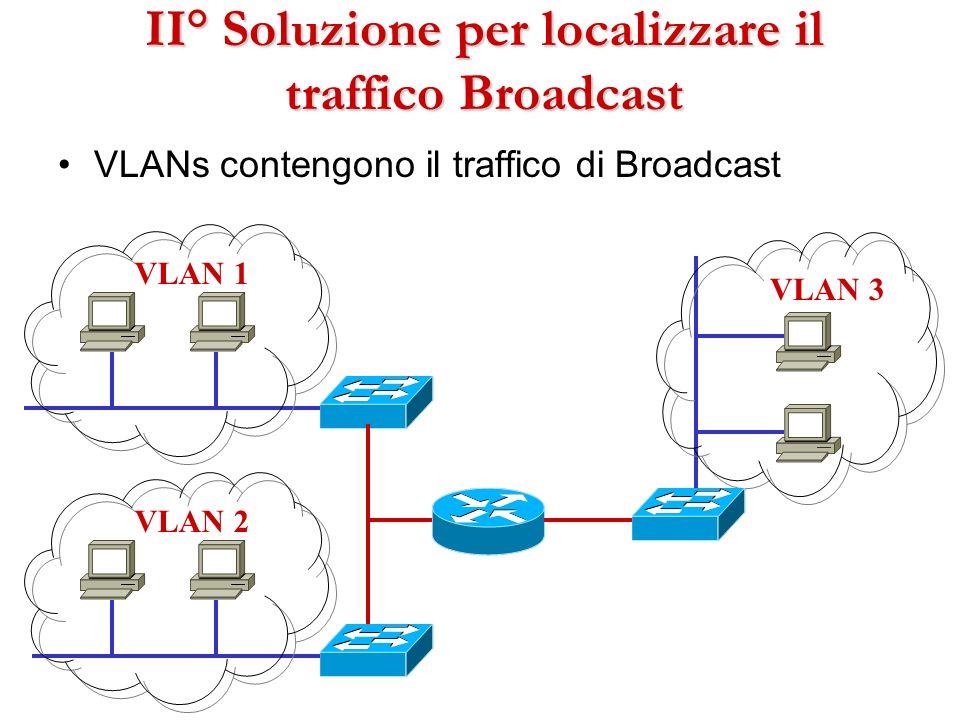 II° Soluzione per localizzare il traffico Broadcast VLANs contengono il traffico di Broadcast VLAN 1 VLAN 3 VLAN 2
