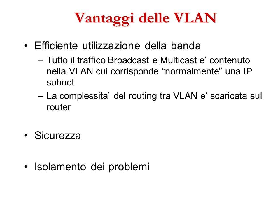 Vantaggi delle VLAN Efficiente utilizzazione della banda –Tutto il traffico Broadcast e Multicast e contenuto nella VLAN cui corrisponde normalmente u