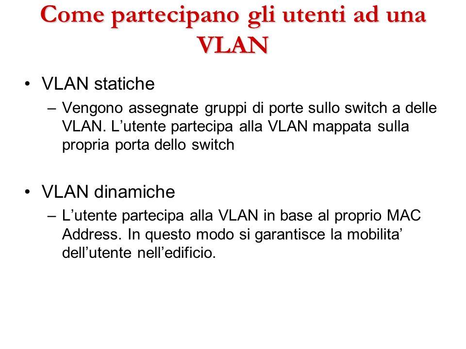 Come partecipano gli utenti ad una VLAN VLAN statiche –Vengono assegnate gruppi di porte sullo switch a delle VLAN. Lutente partecipa alla VLAN mappat