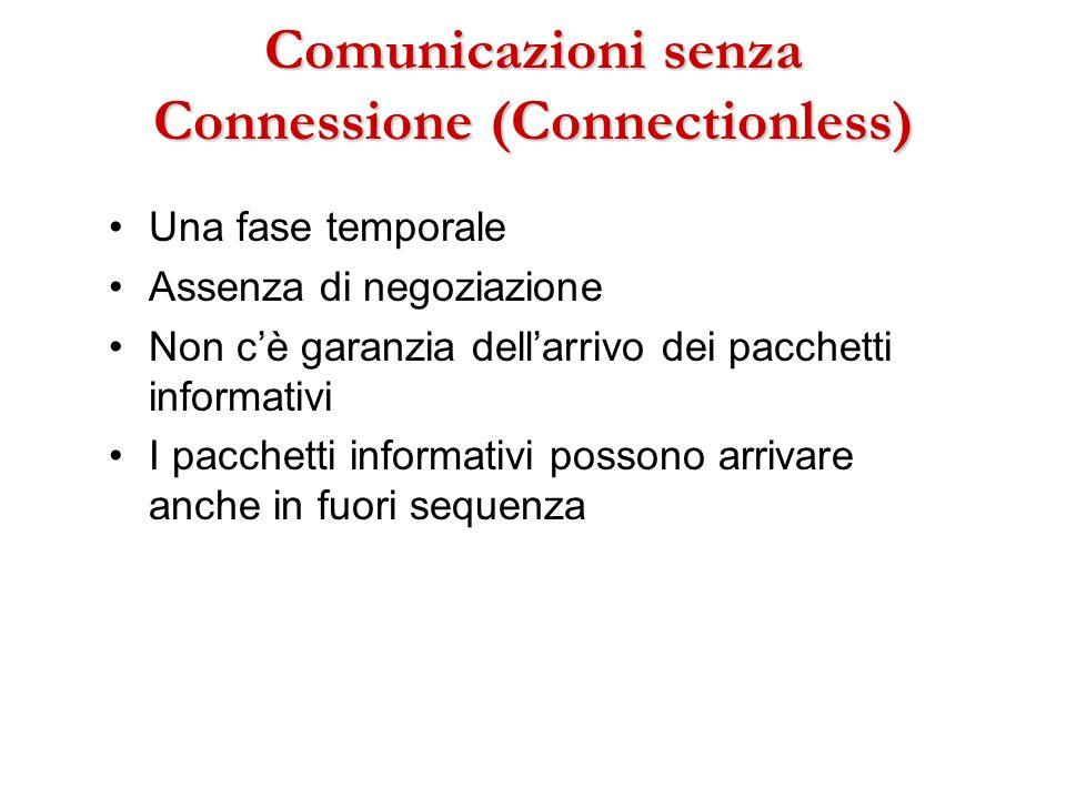 Comunicazioni senza Connessione (Connectionless) Una fase temporale Assenza di negoziazione Non cè garanzia dellarrivo dei pacchetti informativi I pac