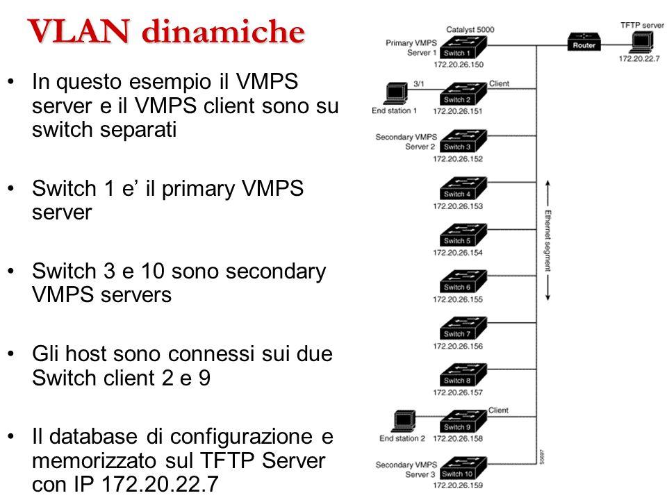 VLAN dinamiche In questo esempio il VMPS server e il VMPS client sono su switch separati Switch 1 e il primary VMPS server Switch 3 e 10 sono secondar