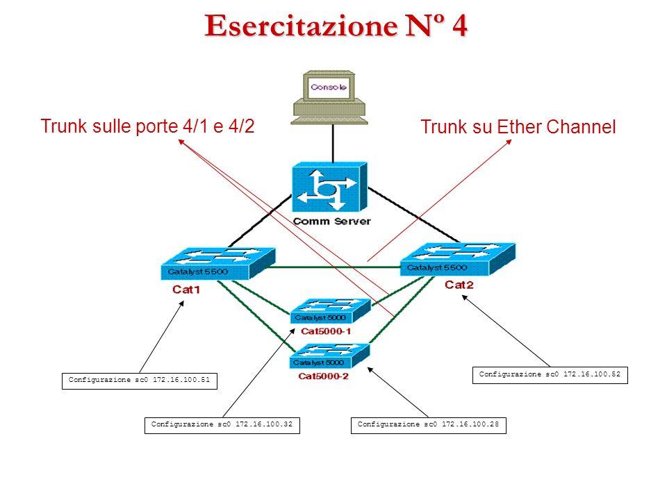 Esercitazione Nº 4 Trunk su Ether Channel Trunk sulle porte 4/1 e 4/2 Configurazione sc0 172.16.100.32Configurazione sc0 172.16.100.28 Configurazione