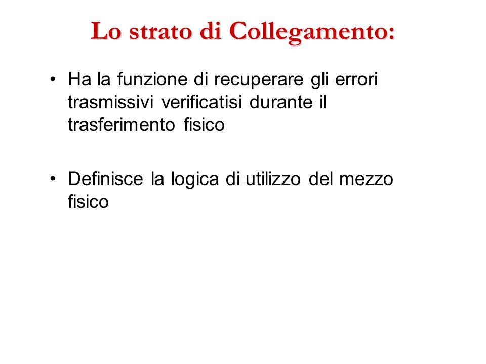 Lo strato di Collegamento: Ha la funzione di recuperare gli errori trasmissivi verificatisi durante il trasferimento fisico Definisce la logica di uti