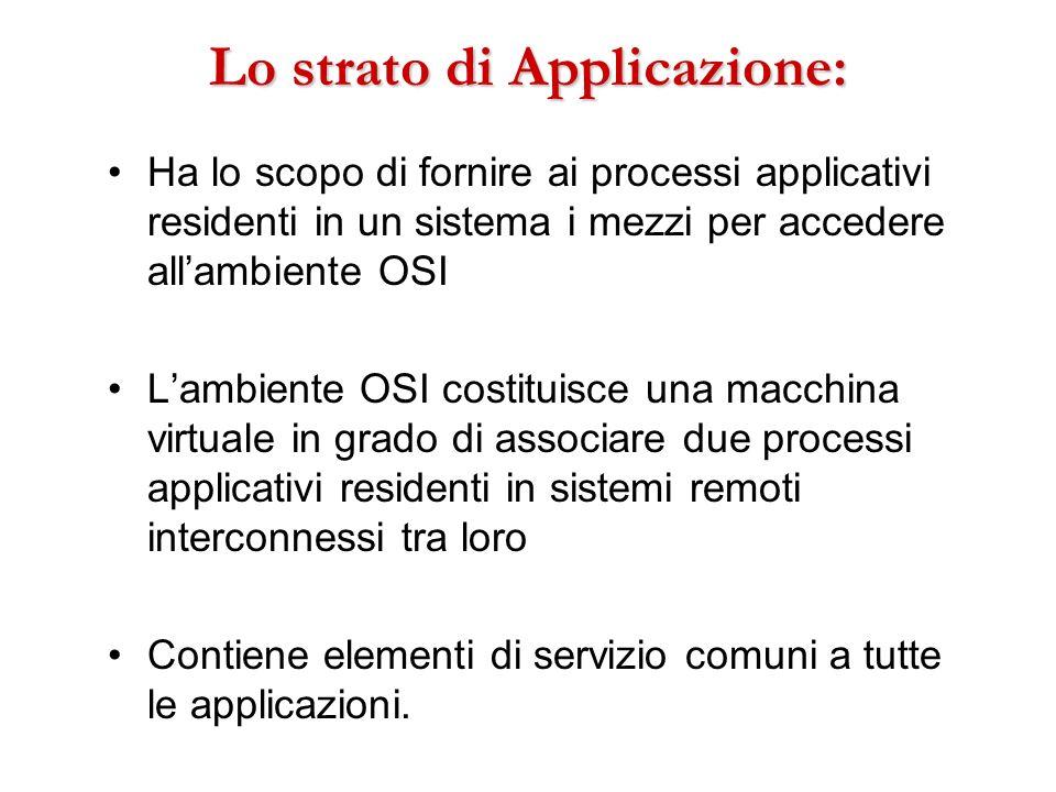 Lo strato di Applicazione: Ha lo scopo di fornire ai processi applicativi residenti in un sistema i mezzi per accedere allambiente OSI Lambiente OSI c