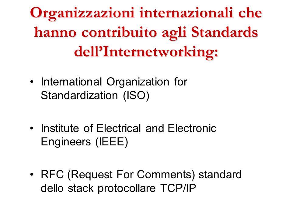 Organizzazioni internazionali che hanno contribuito agli Standards dellInternetworking: International Organization for Standardization (ISO) Institute