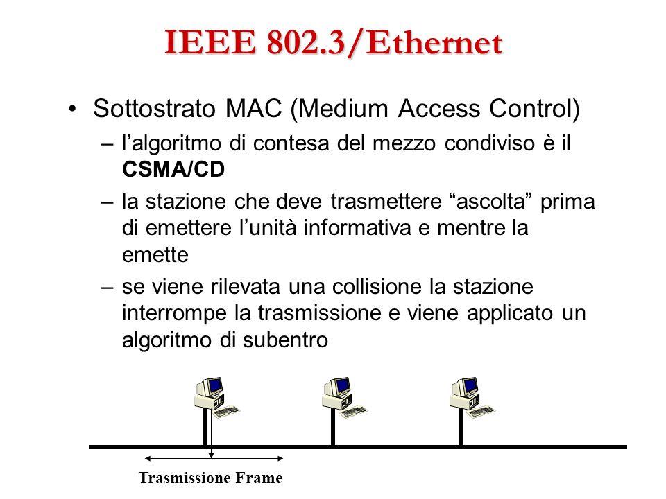 IEEE 802.3/Ethernet Sottostrato MAC (Medium Access Control) –lalgoritmo di contesa del mezzo condiviso è il CSMA/CD –la stazione che deve trasmettere