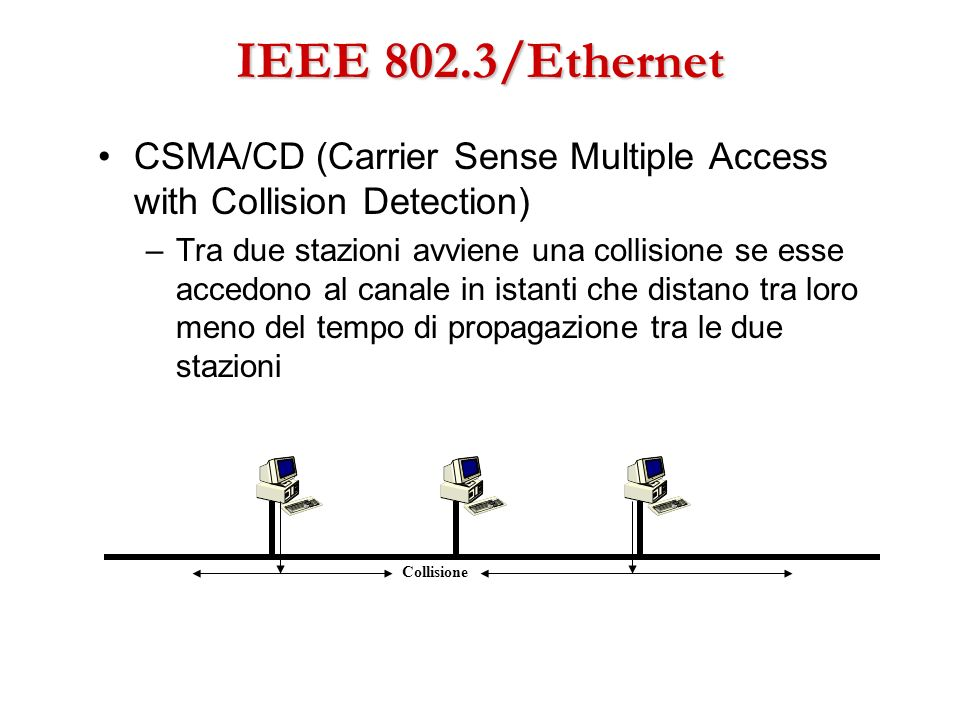 IEEE 802.3/Ethernet CSMA/CD (Carrier Sense Multiple Access with Collision Detection) –Tra due stazioni avviene una collisione se esse accedono al cana