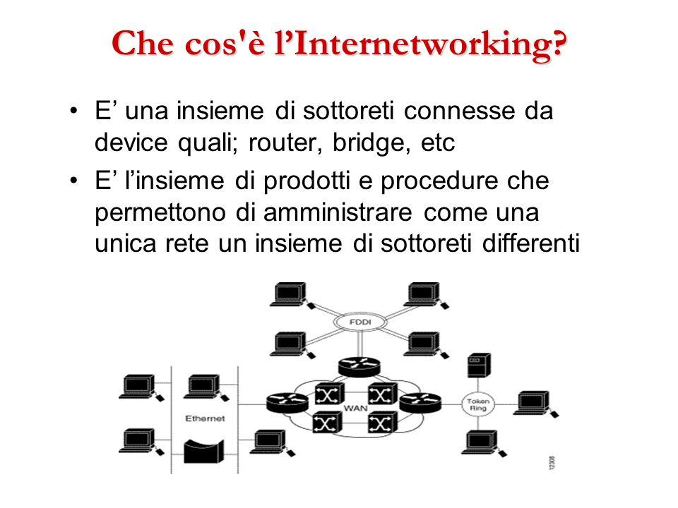 Che cos'è lInternetworking? E una insieme di sottoreti connesse da device quali; router, bridge, etc E linsieme di prodotti e procedure che permettono