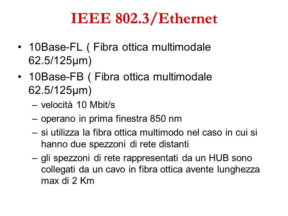IEEE 802.3/Ethernet 10Base-FL ( Fibra ottica multimodale 62.5/125μm) 10Base-FB ( Fibra ottica multimodale 62.5/125μm) –velocità 10 Mbit/s –operano in