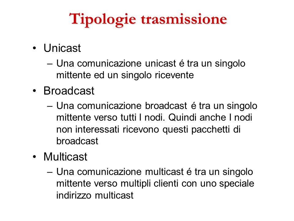 Tipologie trasmissione Unicast –Una comunicazione unicast é tra un singolo mittente ed un singolo ricevente Broadcast –Una comunicazione broadcast é t