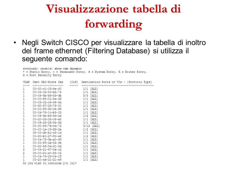 Visualizzazione tabella di forwarding Negli Switch CISCO per visualizzare la tabella di inoltro dei frame ethernet (Filtering Database) si utilizza il