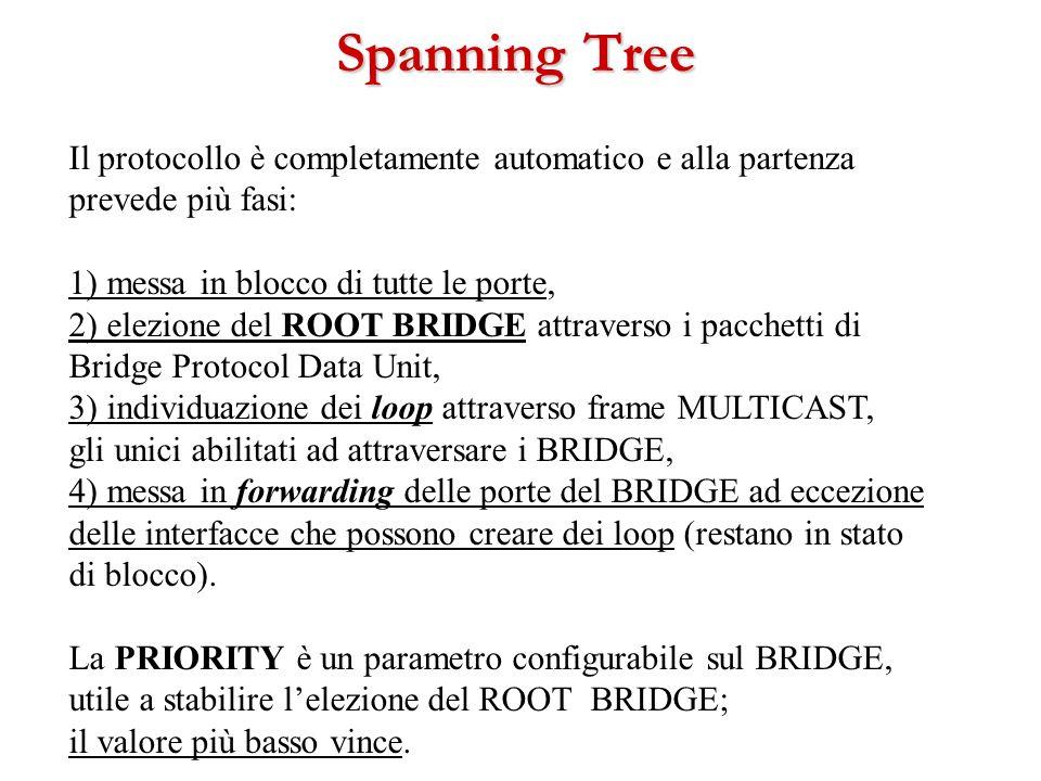 Il protocollo è completamente automatico e alla partenza prevede più fasi: 1) messa in blocco di tutte le porte, 2) elezione del ROOT BRIDGE attravers