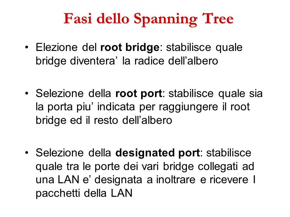 Fasi dello Spanning Tree Elezione del root bridge: stabilisce quale bridge diventera la radice dellalbero Selezione della root port: stabilisce quale