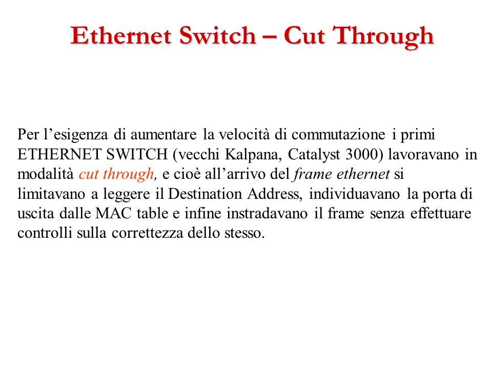 Per lesigenza di aumentare la velocità di commutazione i primi ETHERNET SWITCH (vecchi Kalpana, Catalyst 3000) lavoravano in modalità cut through, e c