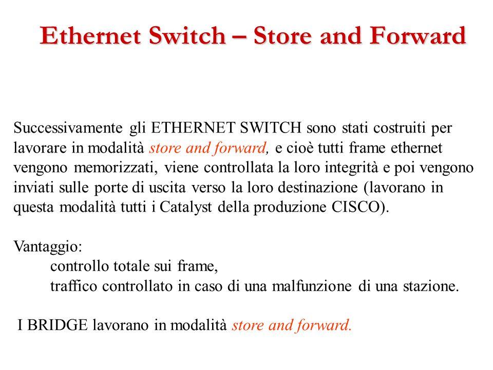 Successivamente gli ETHERNET SWITCH sono stati costruiti per lavorare in modalità store and forward, e cioè tutti frame ethernet vengono memorizzati,