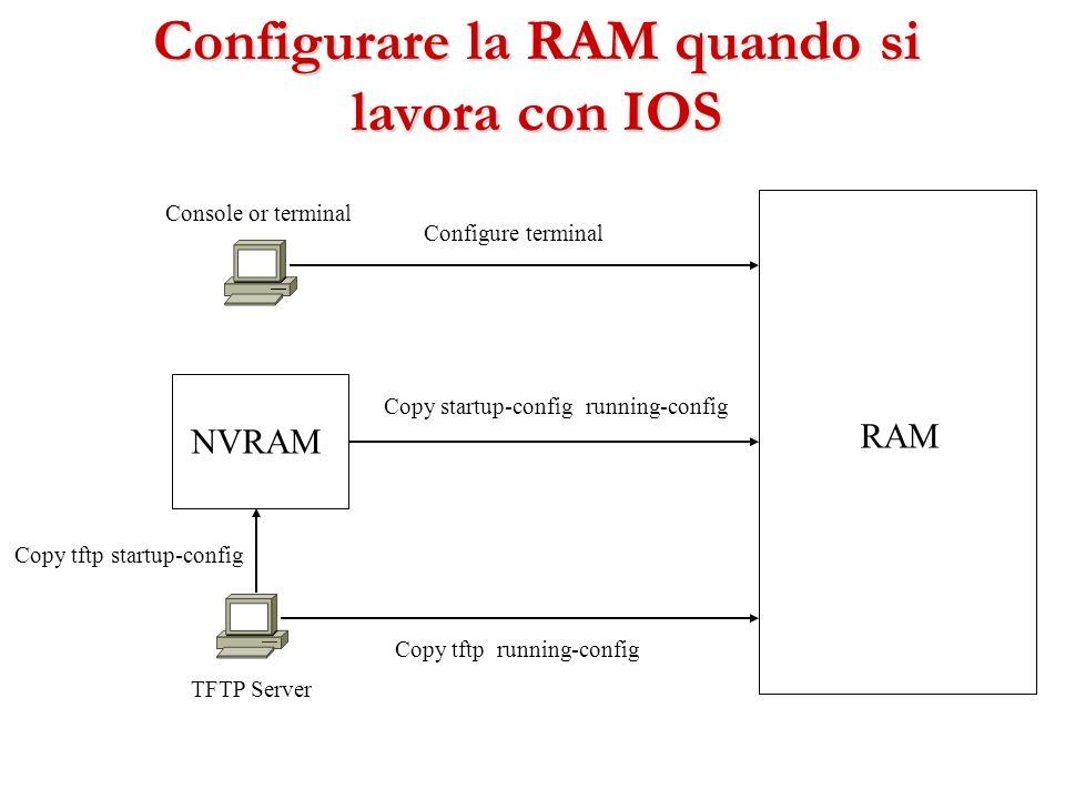 Configurare la RAM quando si lavora con IOS NVRAM RAM Configure terminal Copy startup-config running-config Copy tftp startup-config Copy tftp running