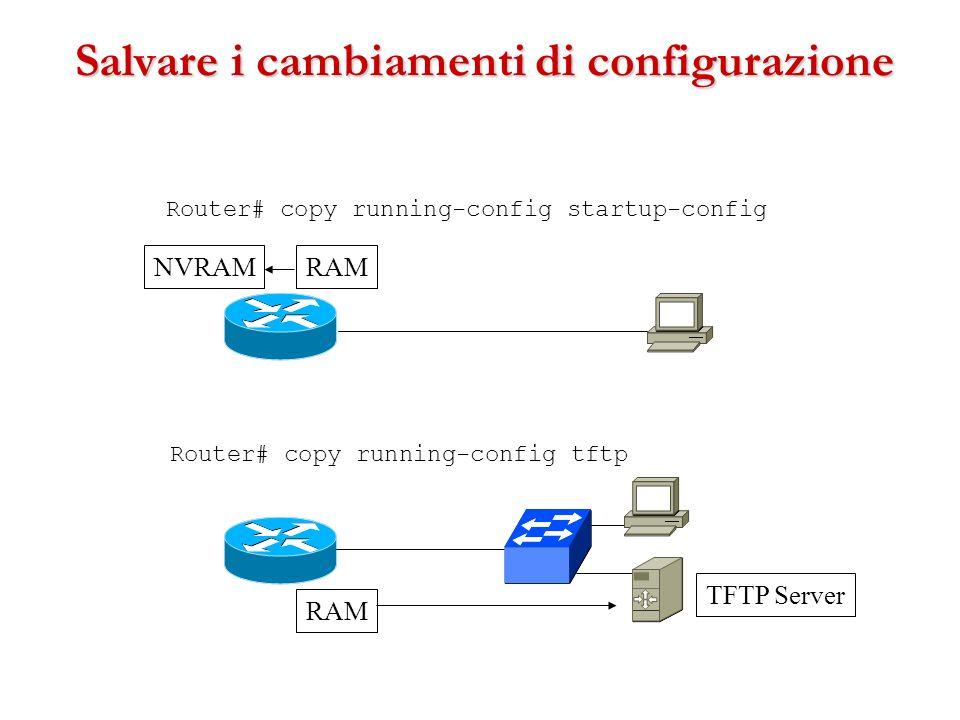 Salvare i cambiamenti di configurazione Router# copy running-config startup-config Router# copy running-config tftp NVRAM TFTP Server RAM