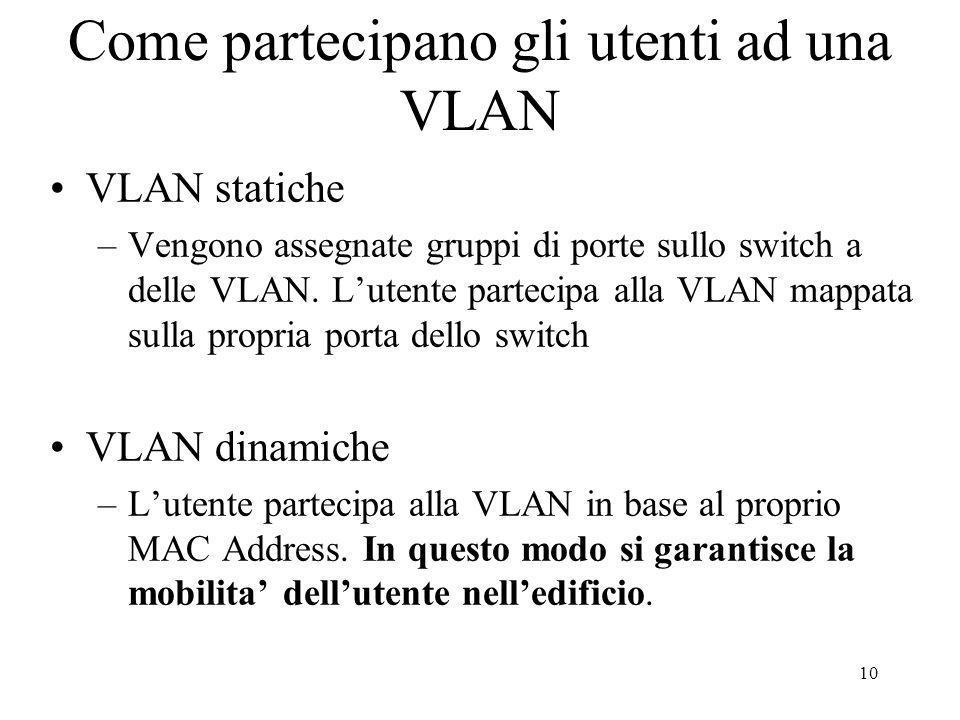 10 Come partecipano gli utenti ad una VLAN VLAN statiche –Vengono assegnate gruppi di porte sullo switch a delle VLAN. Lutente partecipa alla VLAN map