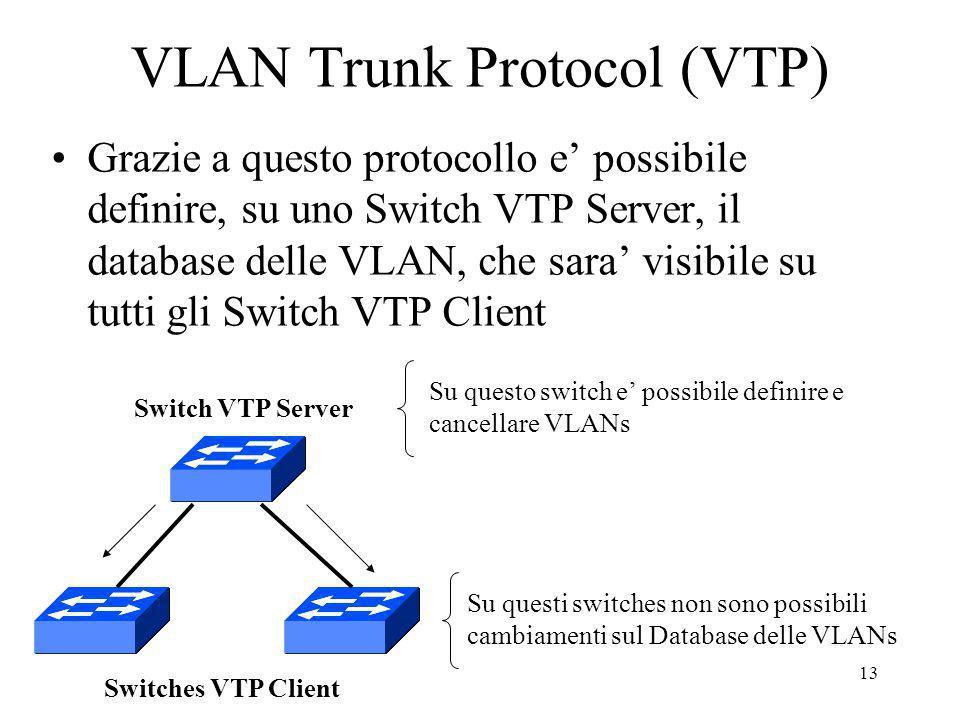 13 VLAN Trunk Protocol (VTP) Grazie a questo protocollo e possibile definire, su uno Switch VTP Server, il database delle VLAN, che sara visibile su t