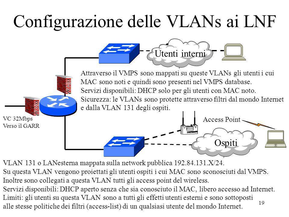19 Configurazione delle VLANs ai LNF VLAN 131 o LANesterna mappata sulla network pubblica 192.84.131.X/24. Su questa VLAN vengono proiettati gli utent