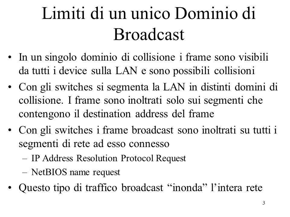 3 Limiti di un unico Dominio di Broadcast In un singolo dominio di collisione i frame sono visibili da tutti i device sulla LAN e sono possibili colli