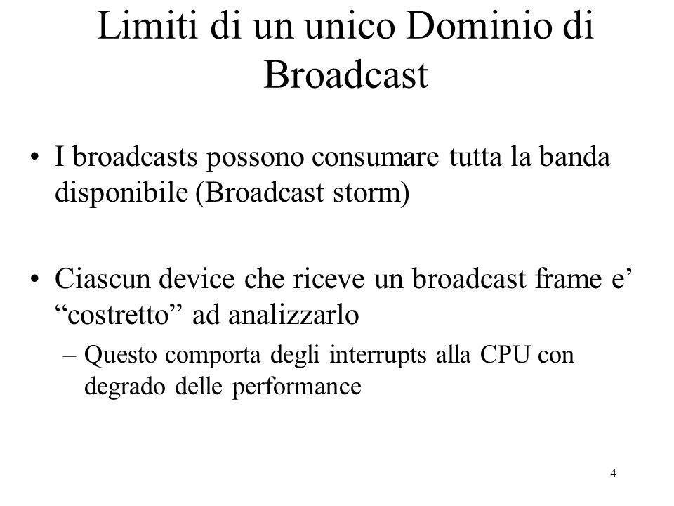 4 Limiti di un unico Dominio di Broadcast I broadcasts possono consumare tutta la banda disponibile (Broadcast storm) Ciascun device che riceve un bro