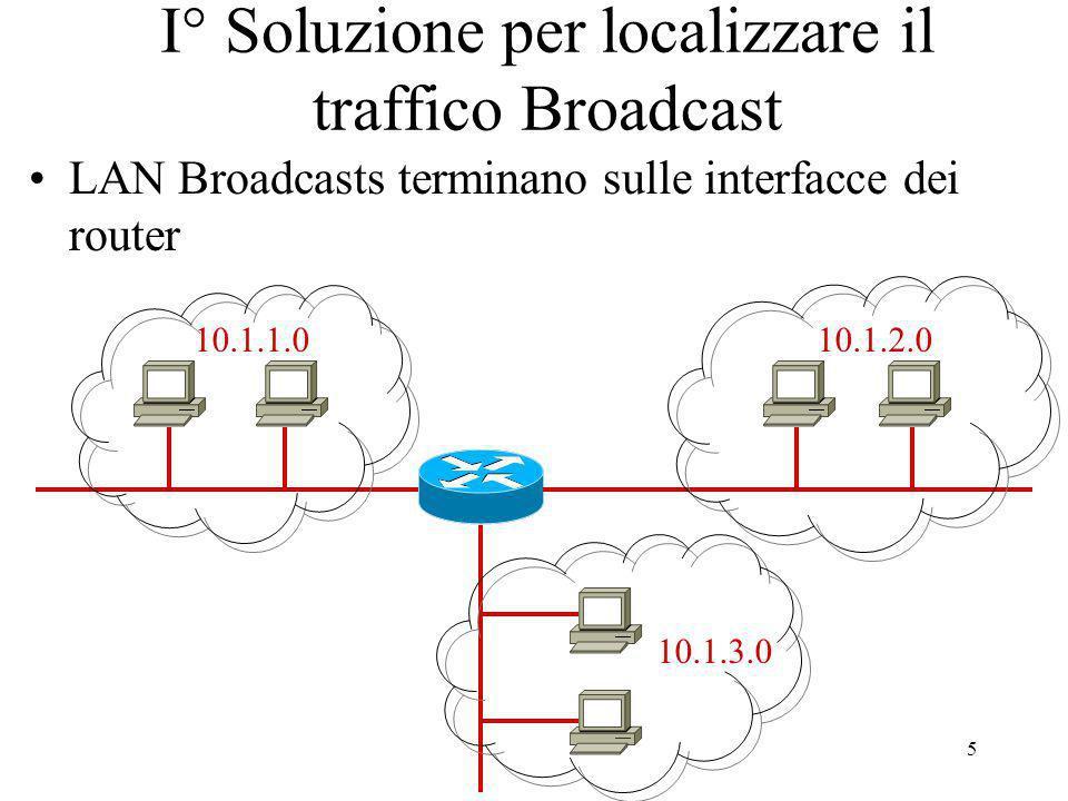 5 I° Soluzione per localizzare il traffico Broadcast LAN Broadcasts terminano sulle interfacce dei router 10.1.1.010.1.2.0 10.1.3.0