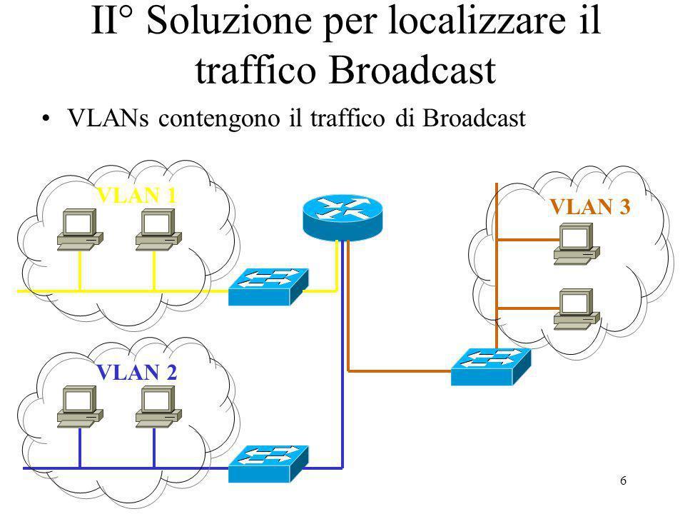 6 II° Soluzione per localizzare il traffico Broadcast VLANs contengono il traffico di Broadcast VLAN 1 VLAN 3 VLAN 2