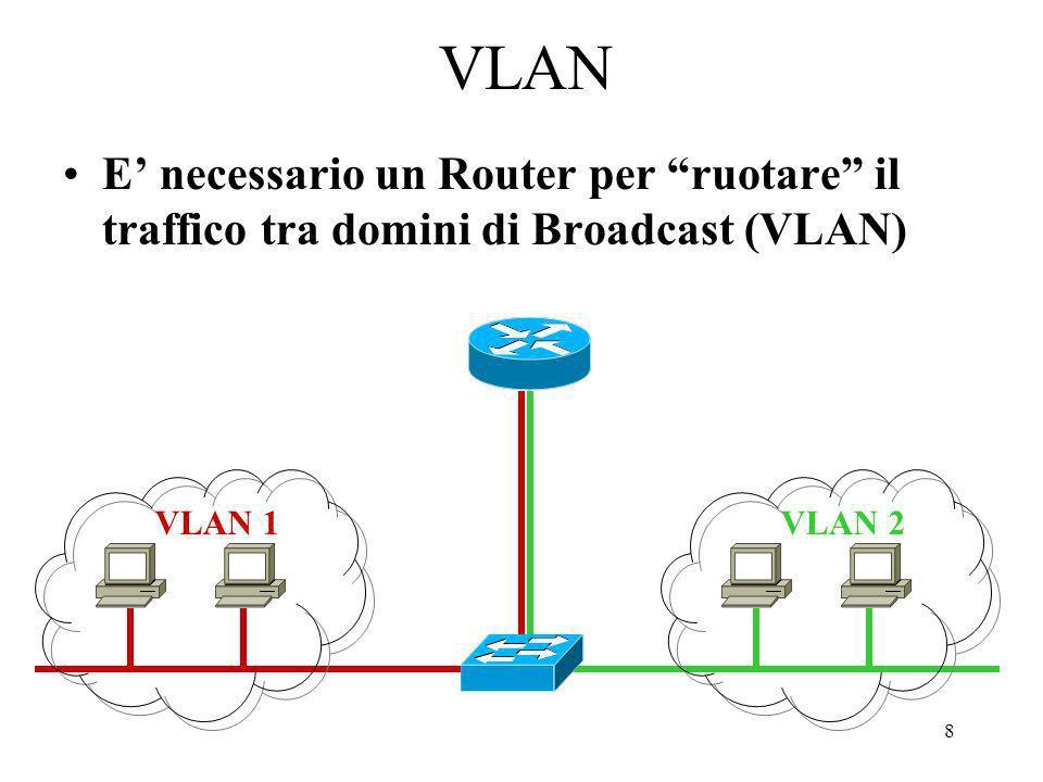 8 VLAN E necessario un Router per ruotare il traffico tra domini di Broadcast (VLAN) VLAN 1VLAN 2